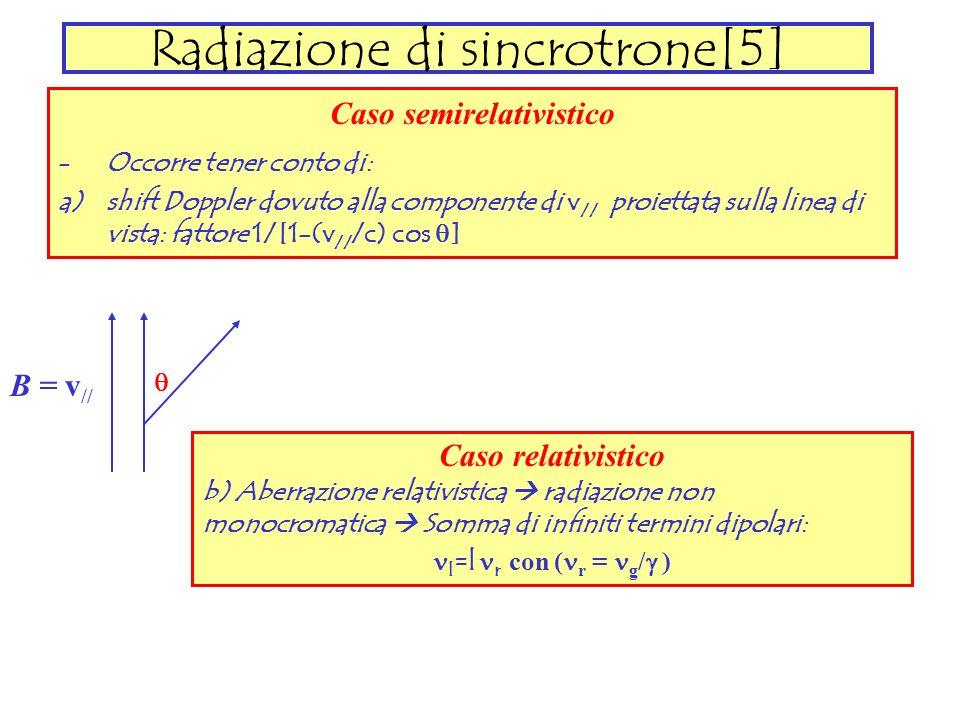 Radiazione di sincrotrone[5]